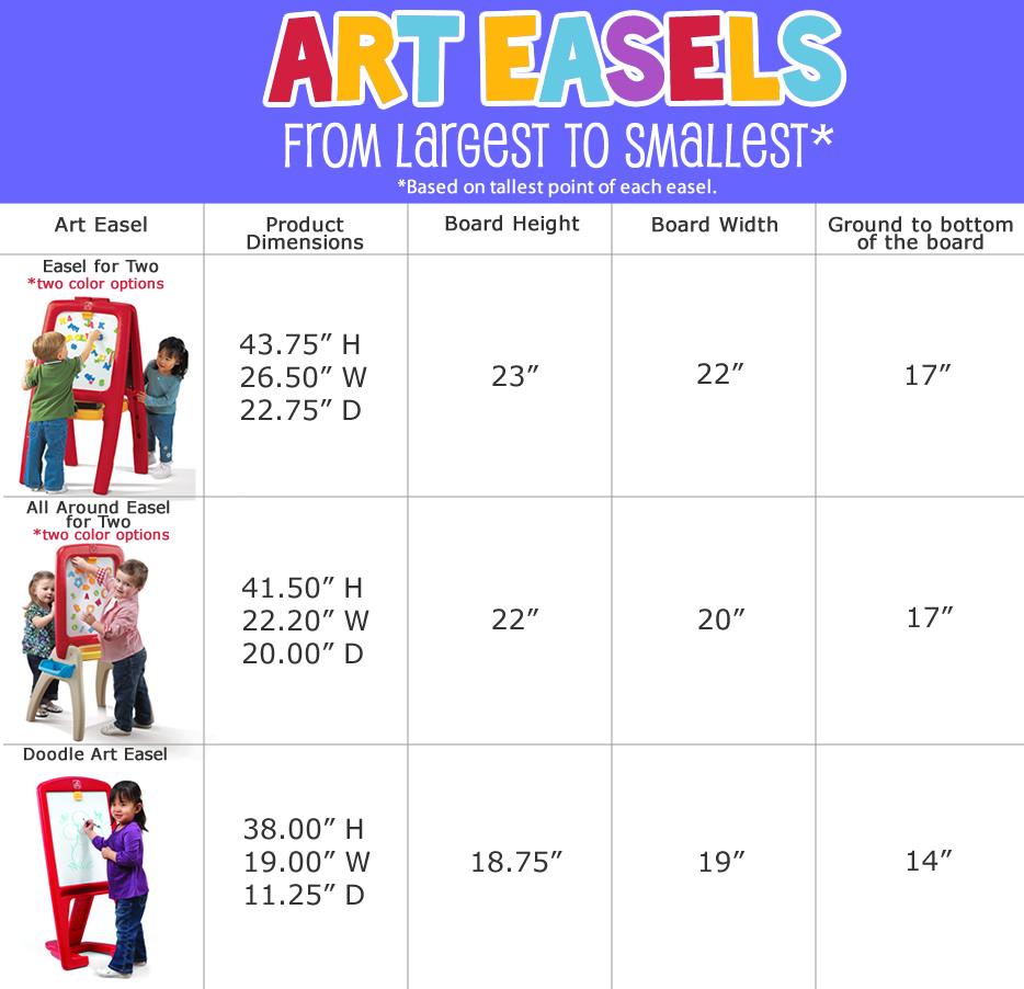art easel graph_