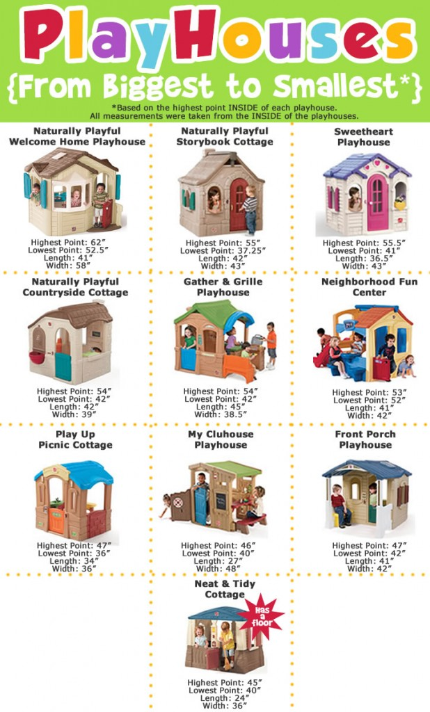 playhouse infographic