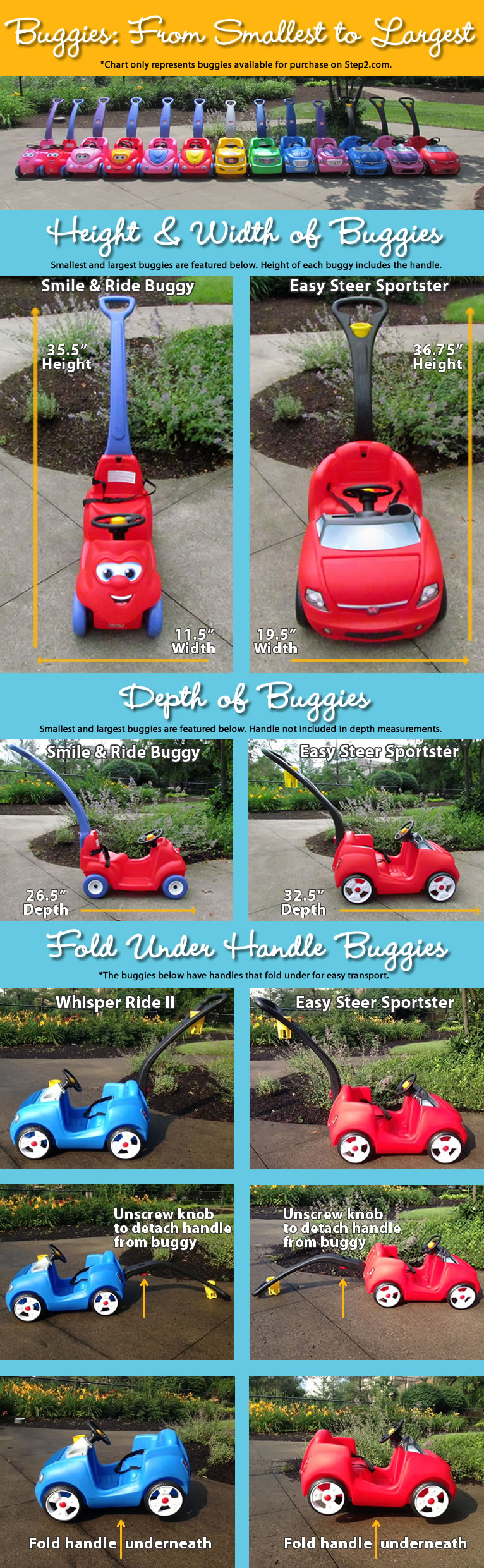 kids buggies